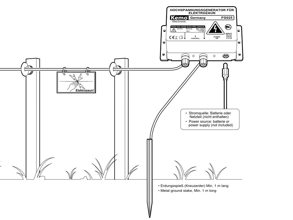 Schema Elettrico Per Recinzioni : Generatore alta tensione impulsivo recinzioni deterrente
